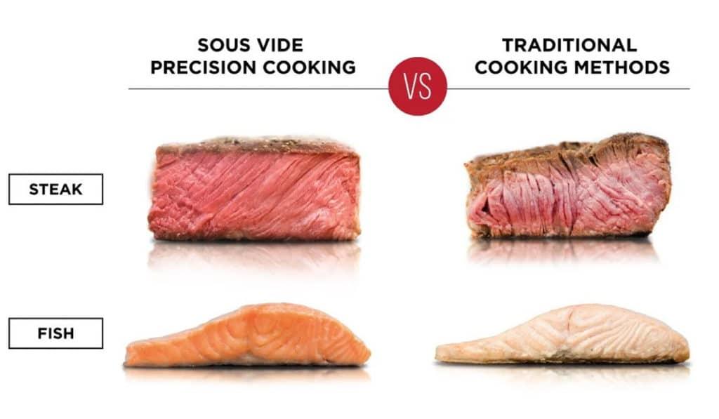 техника су вид разница в приготовлении